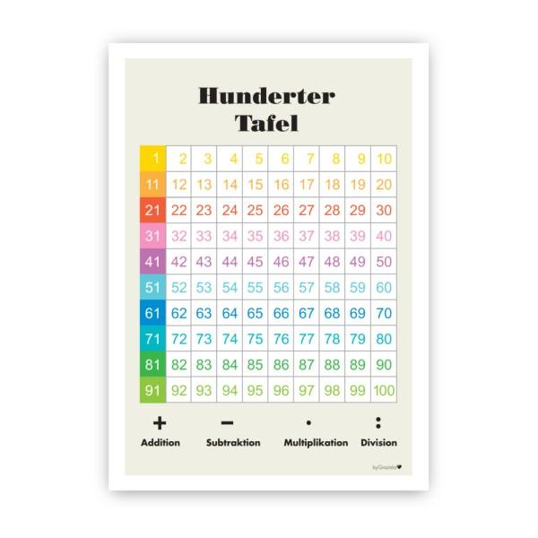 Lernposter Hunderter Tafel / Bunt